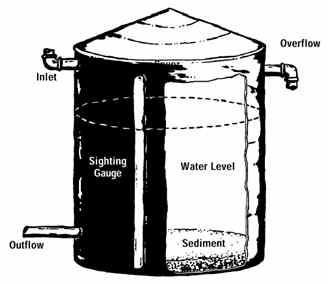 Diagram of a typical cistern.